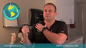 Partial Rotator Cuff Tears - Regenerative Medicine approach using Prolotherapy