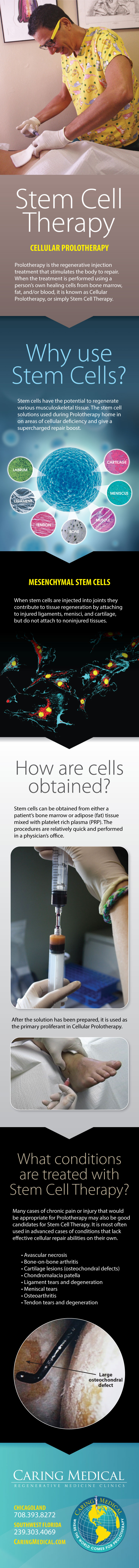 Stem Cell Therapy Infographic