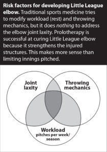 Little League elbow risk factors