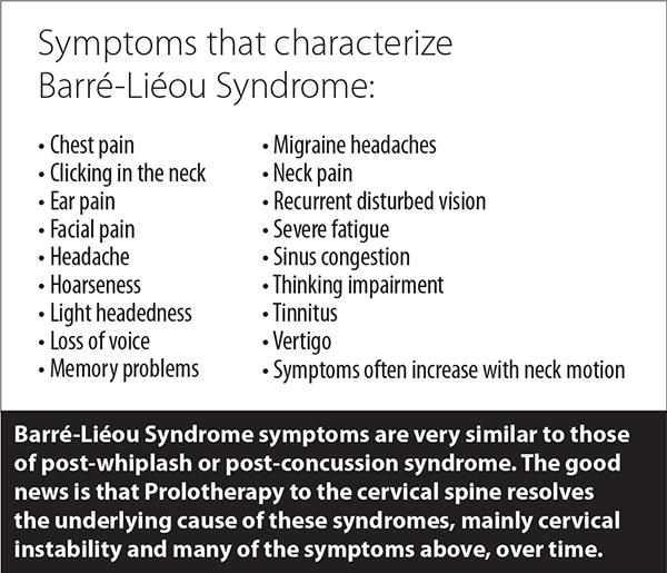 Barré-Lieou syndrome symptoms