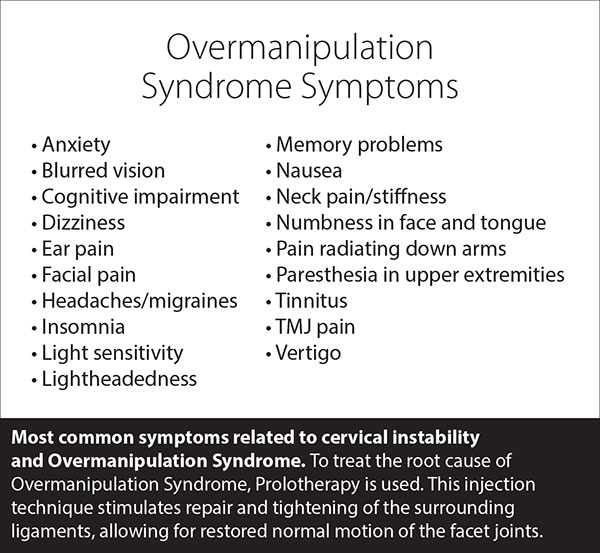 Overmanipulation Syndrome Symptoms