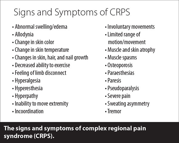 Signs & Symptoms of CRPS