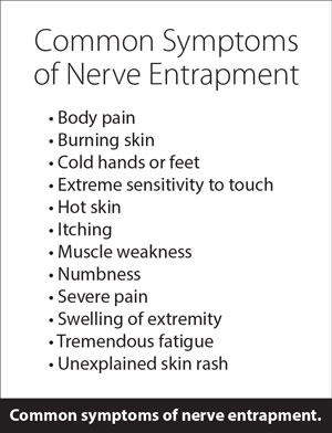 Nerve Entrapment Symptoms