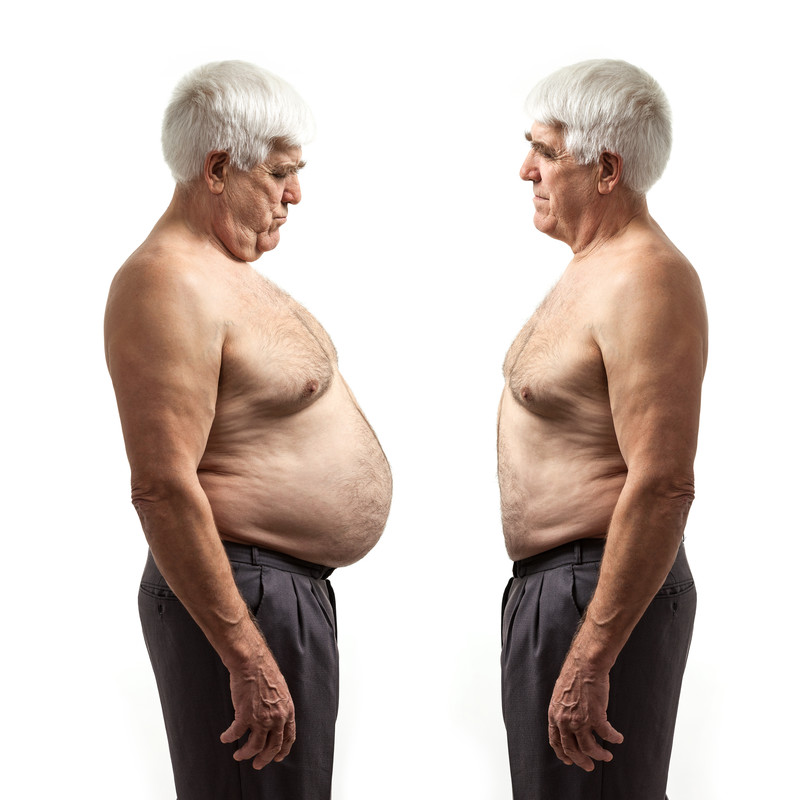 Inflammation obesity aging