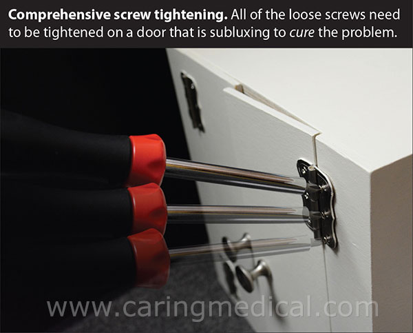 comprehensive screw tightening