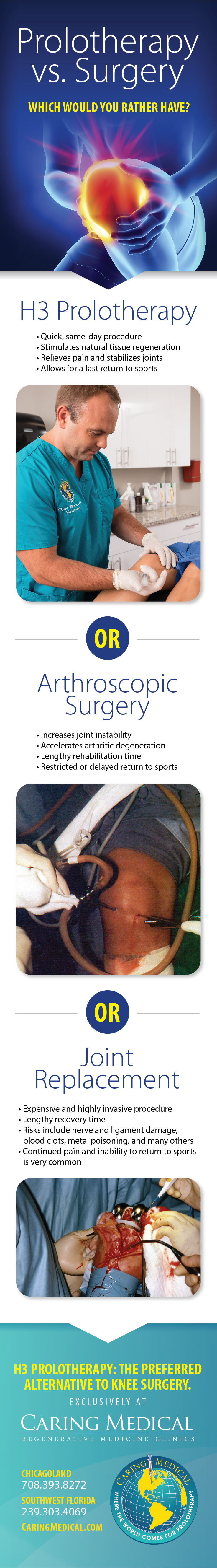 Research: For many, arthroscopic knee surgery does not work and in