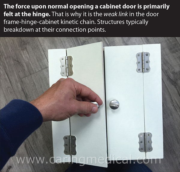 Normal Cabinet Opening Force on Hinge
