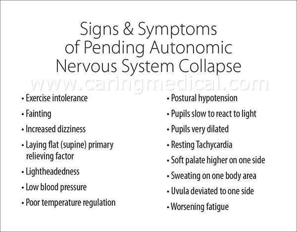 SIGNS & SYMPTOMS OF PENDING AUTONOMIC NERVOUS SYSTEM COLLAPSE
